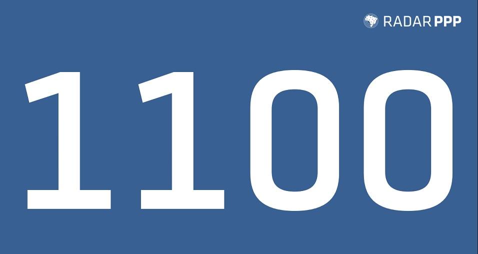1100 projetos cadastrados no serviço de monitoramento de PPPs e concessões da Radar PPP