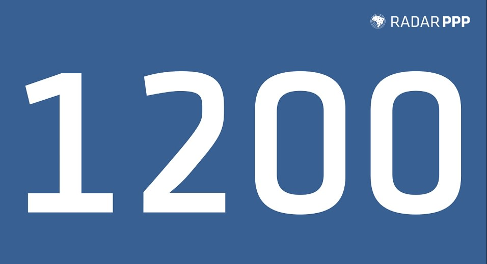 Radar PPP alcança marca de 1.200 projetos cadastrados na base de dados