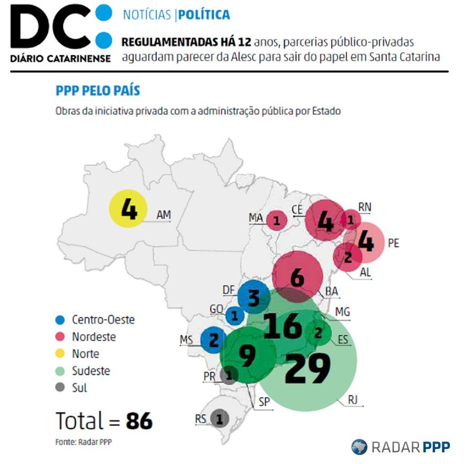 Radar PPP fornece dados para criação de gráfico que localiza as PPPs no país