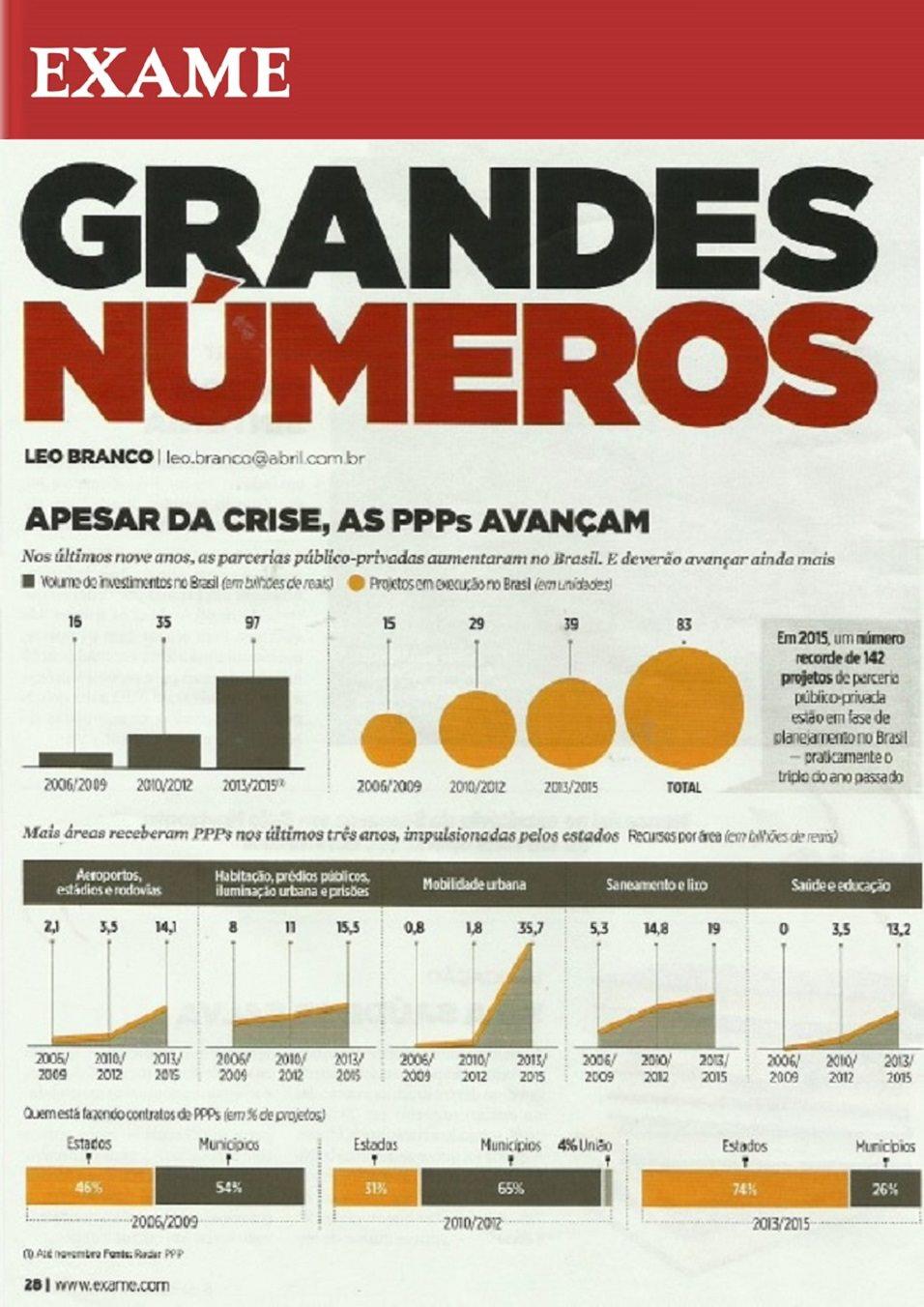 Futuro das PPPs no Brasil Revista Exame