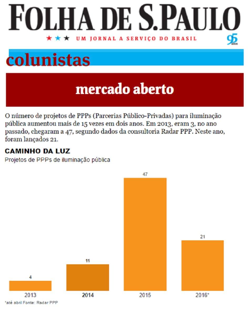 Mercado de PPP de Iluminação Pública cresce no Brasil, segundo dados da Radar PPP, diz Folha de São Paulo