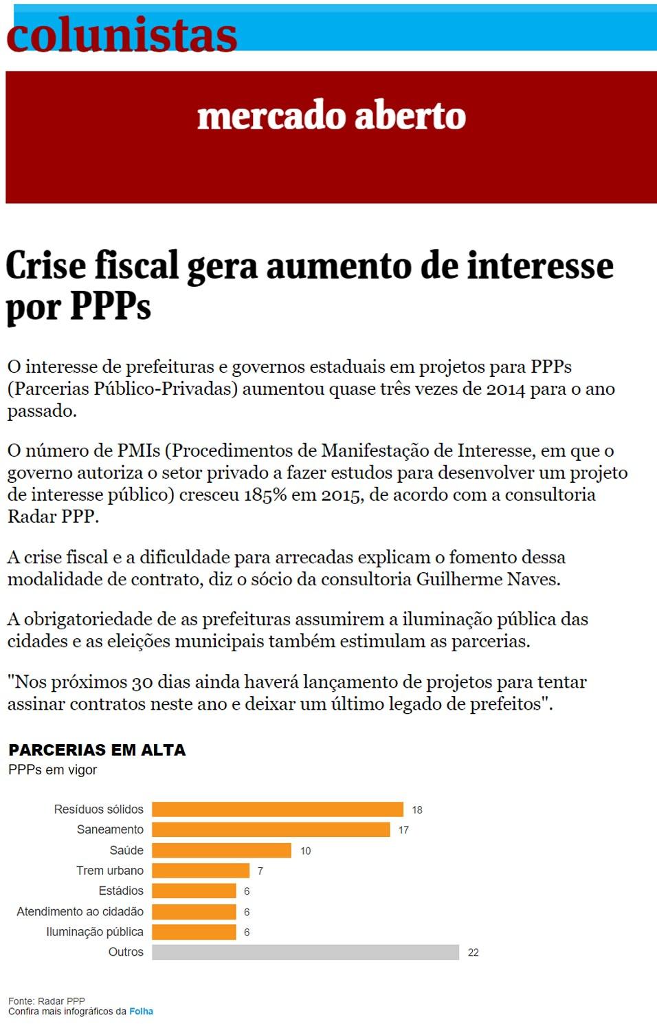 Parcerias Público Privadas em crescimento, diz Folha de São Paulo